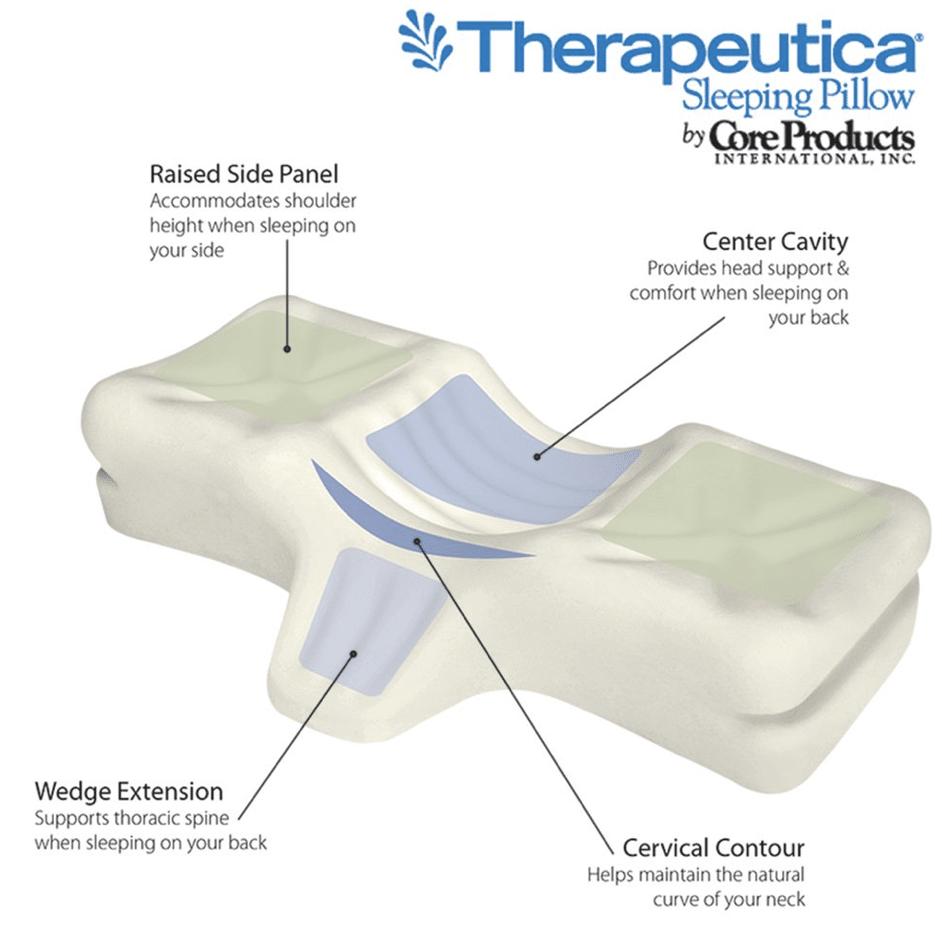 Best Pillow for Occipital Neuralgia